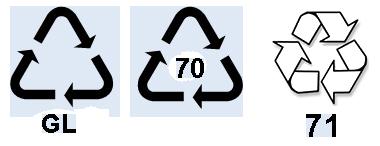 Príklady označenia